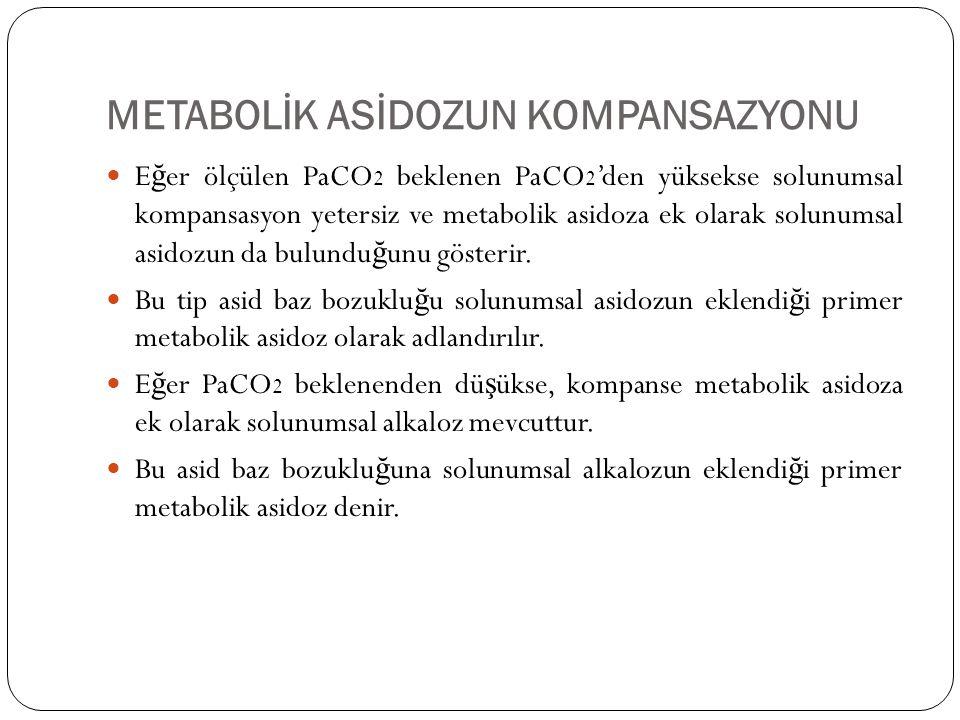 METABOLİK ASİDOZUN KOMPANSAZYONU