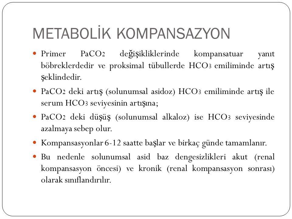 METABOLİK KOMPANSAZYON