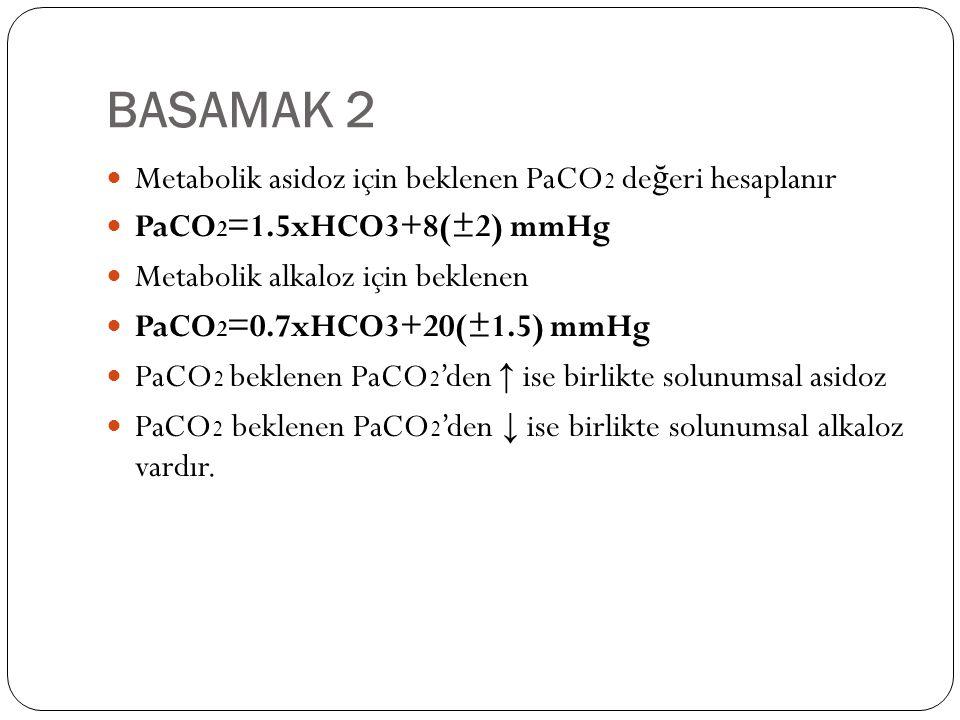 BASAMAK 2 Metabolik asidoz için beklenen PaCO2 değeri hesaplanır