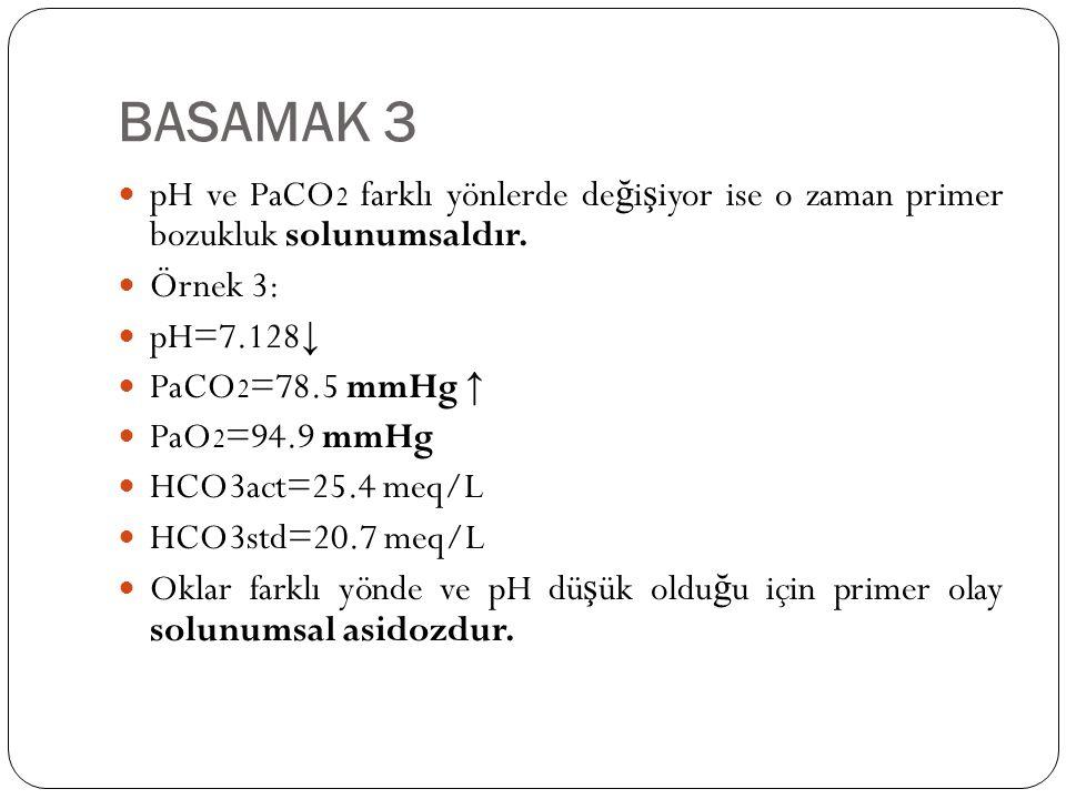 BASAMAK 3 pH ve PaCO2 farklı yönlerde değişiyor ise o zaman primer bozukluk solunumsaldır. Örnek 3:
