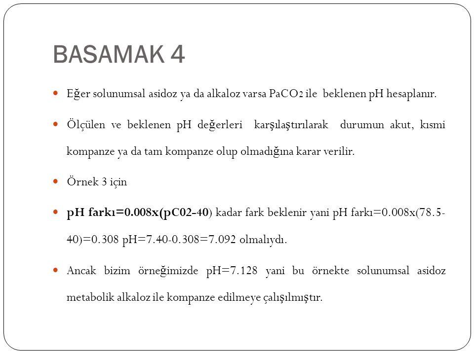 BASAMAK 4 Eğer solunumsal asidoz ya da alkaloz varsa PaCO2 ile beklenen pH hesaplanır.