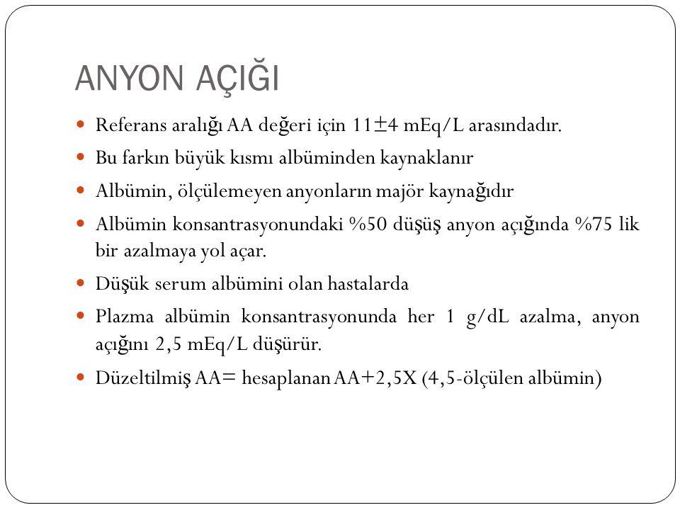 ANYON AÇIĞI Referans aralığı AA değeri için 11±4 mEq/L arasındadır.