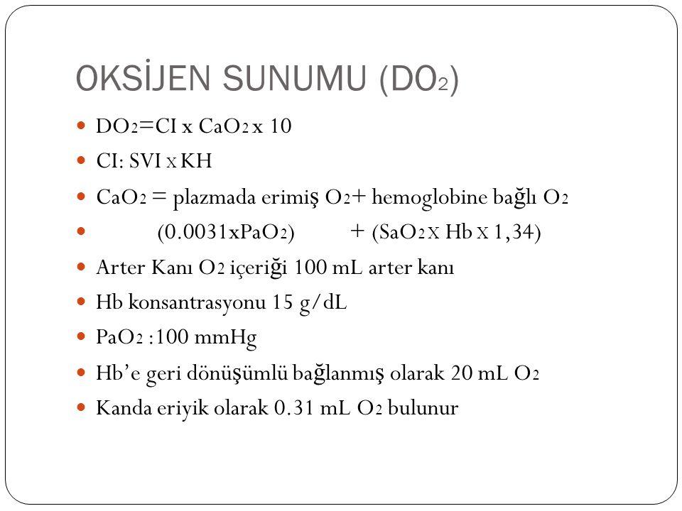 OKSİJEN SUNUMU (DO2) DO2=CI x CaO2 x 10 CI: SVI X KH