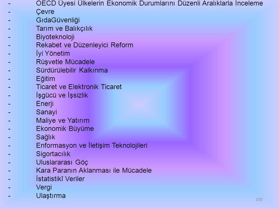 - OECD Üyesi Ülkelerin Ekonomik Durumlarını Düzenli Aralıklarla İnceleme - Çevre - GıdaGüvenliği - Tarım ve Balıkçılık - Biyoteknoloji - Rekabet ve Düzenleyici Reform - İyi Yönetim - Rüşvetle Mücadele - Sürdürülebilir Kalkınma - Eğitim - Ticaret ve Elektronik Ticaret - İşgücü ve İşsizlik - Enerji - Sanayi - Maliye ve Yatırım - Ekonomik Büyüme - Sağlık - Enformasyon ve İletişim Teknolojileri - Sigortacılık - Uluslararası Göç - Kara Paranın Aklanması ile Mücadele - İstatistikî Veriler - Vergi - Ulaştırma