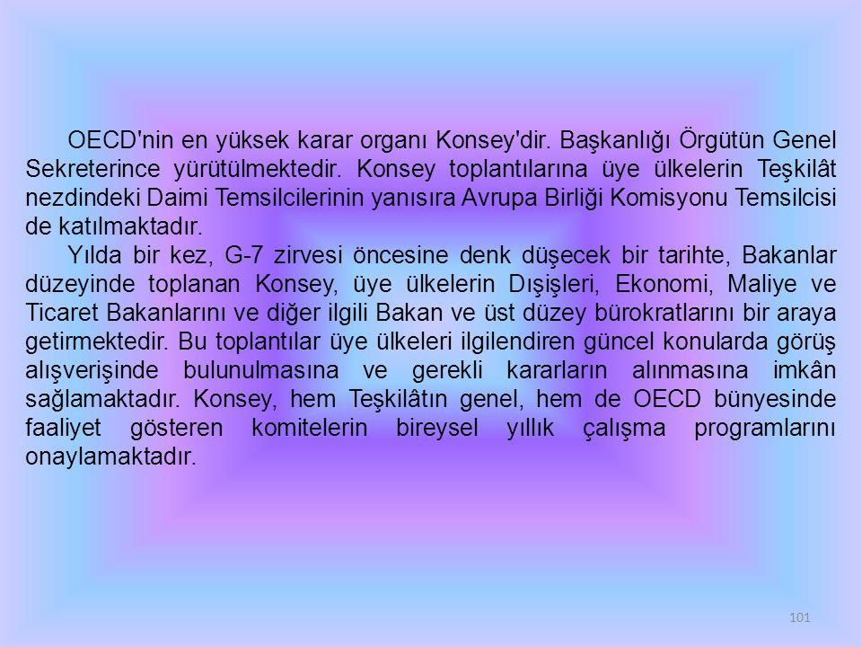 OECD nin en yüksek karar organı Konsey dir