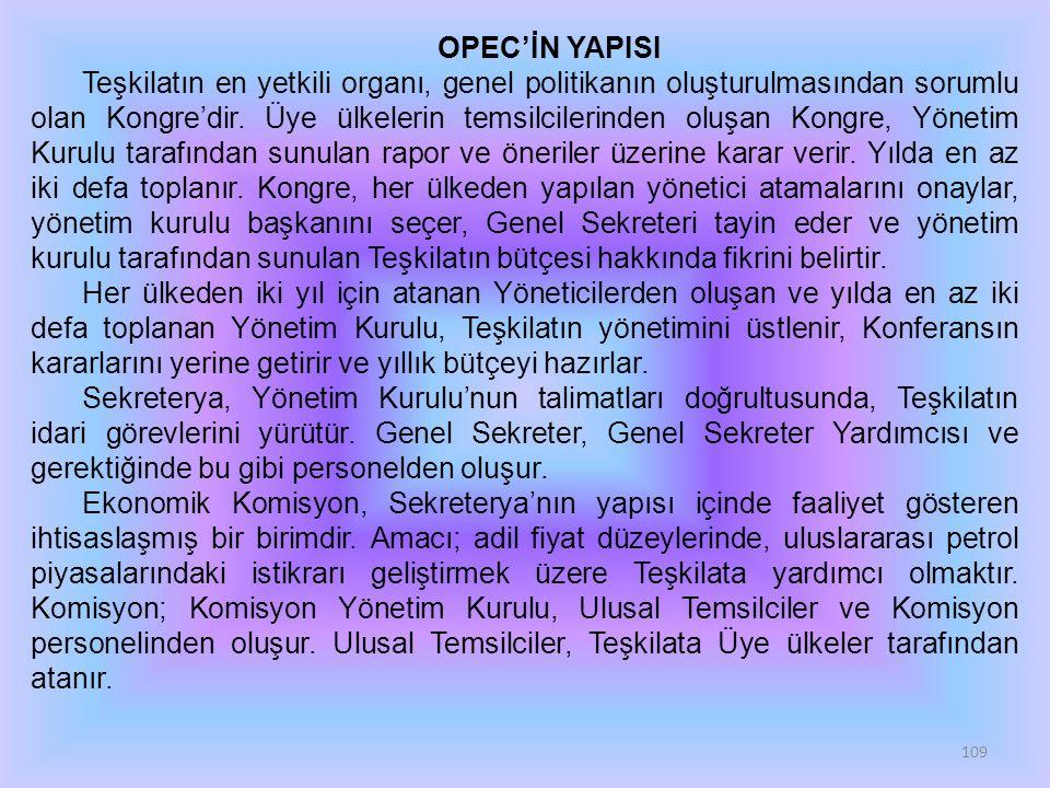 OPEC'İN YAPISI