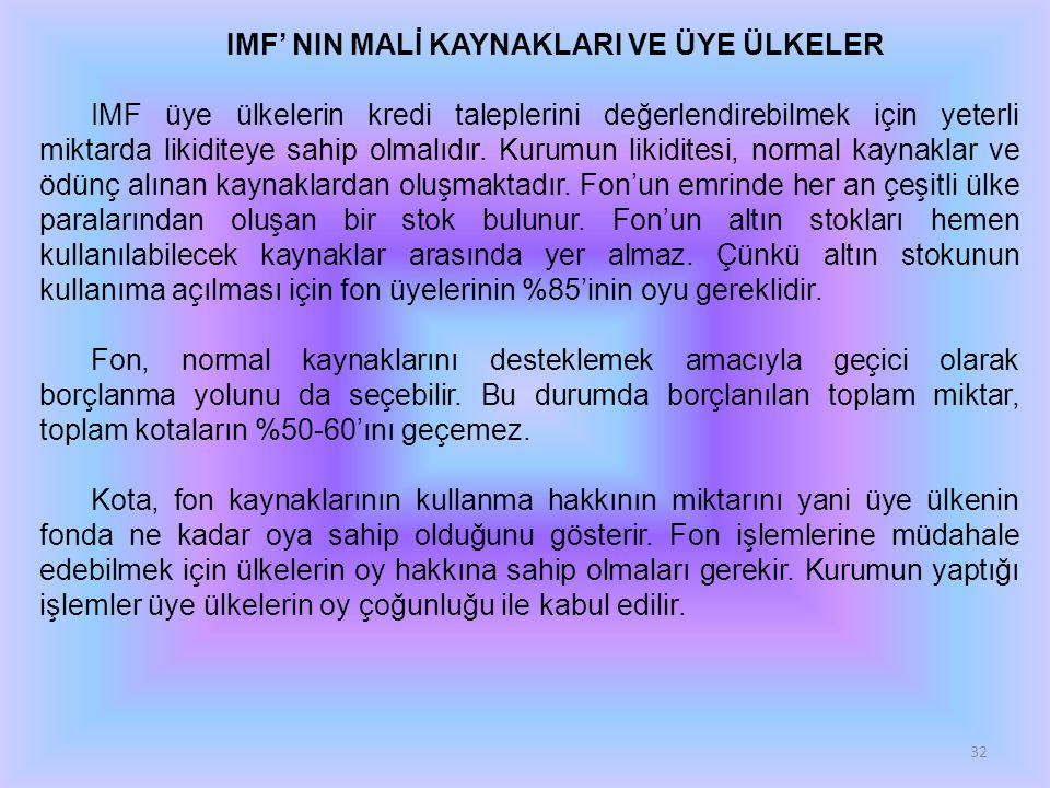 IMF' NIN MALİ KAYNAKLARI VE ÜYE ÜLKELER