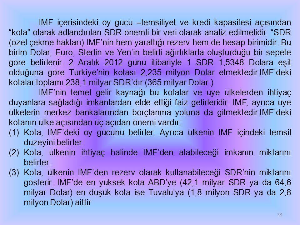 IMF içerisindeki oy gücü –temsiliyet ve kredi kapasitesi açısından kota olarak adlandırılan SDR önemli bir veri olarak analiz edilmelidir. SDR (özel çekme hakları) IMF'nin hem yarattığı rezerv hem de hesap birimidir. Bu birim Dolar, Euro, Sterlin ve Yen'in belirli ağırlıklarla oluşturduğu bir sepete göre belirlenir. 2 Aralık 2012 günü itibariyle 1 SDR 1,5348 Dolara eşit olduğuna göre Türkiye'nin kotası 2,235 milyon Dolar etmektedir.IMF'deki kotalar toplamı 238,1 milyar SDR'dır (365 milyar Dolar.)