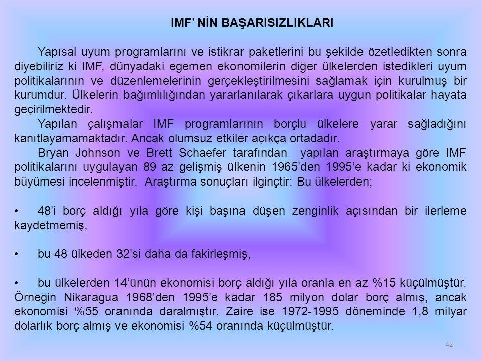 IMF' NİN BAŞARISIZLIKLARI