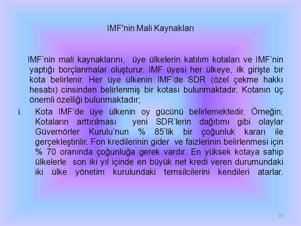 IMF nin Mali Kaynakları