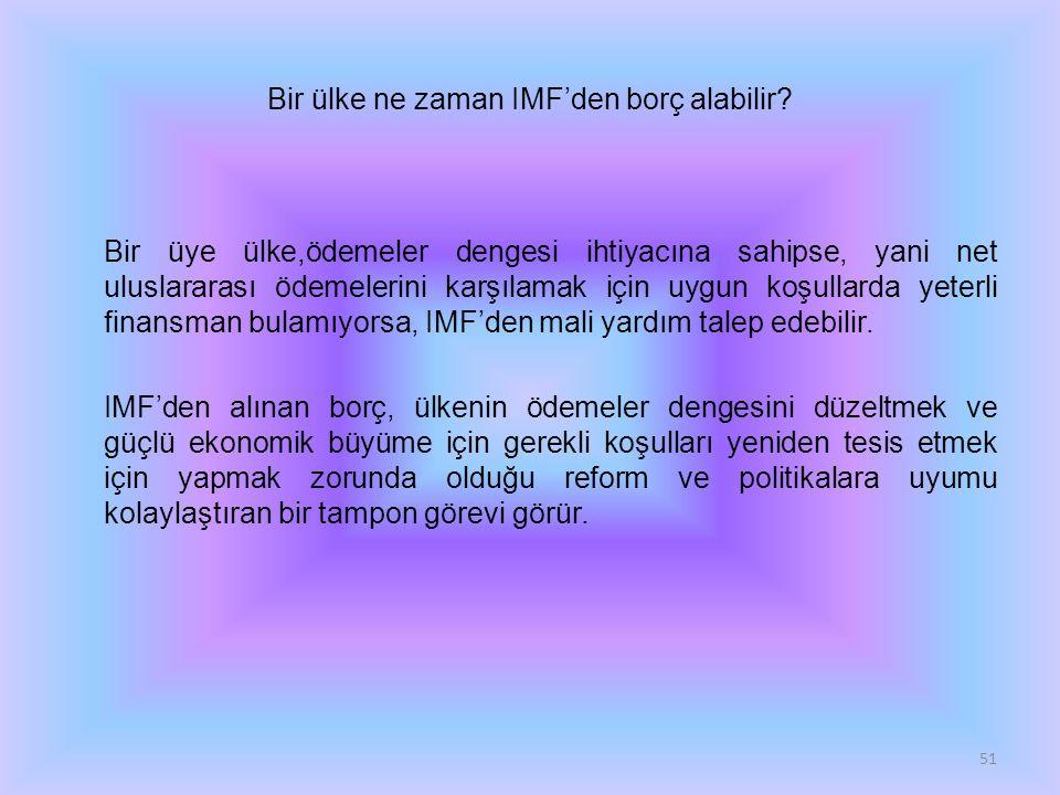Bir ülke ne zaman IMF'den borç alabilir