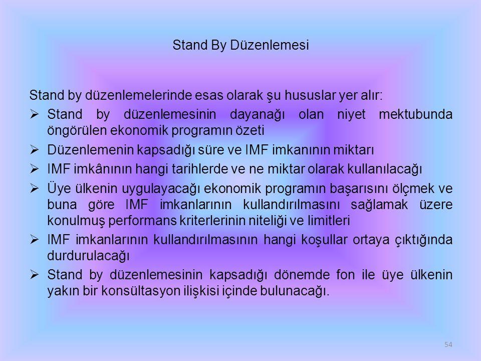 Stand By Düzenlemesi Stand by düzenlemelerinde esas olarak şu hususlar yer alır: