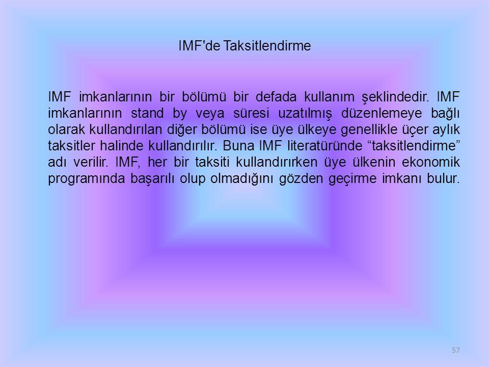 IMF de Taksitlendirme