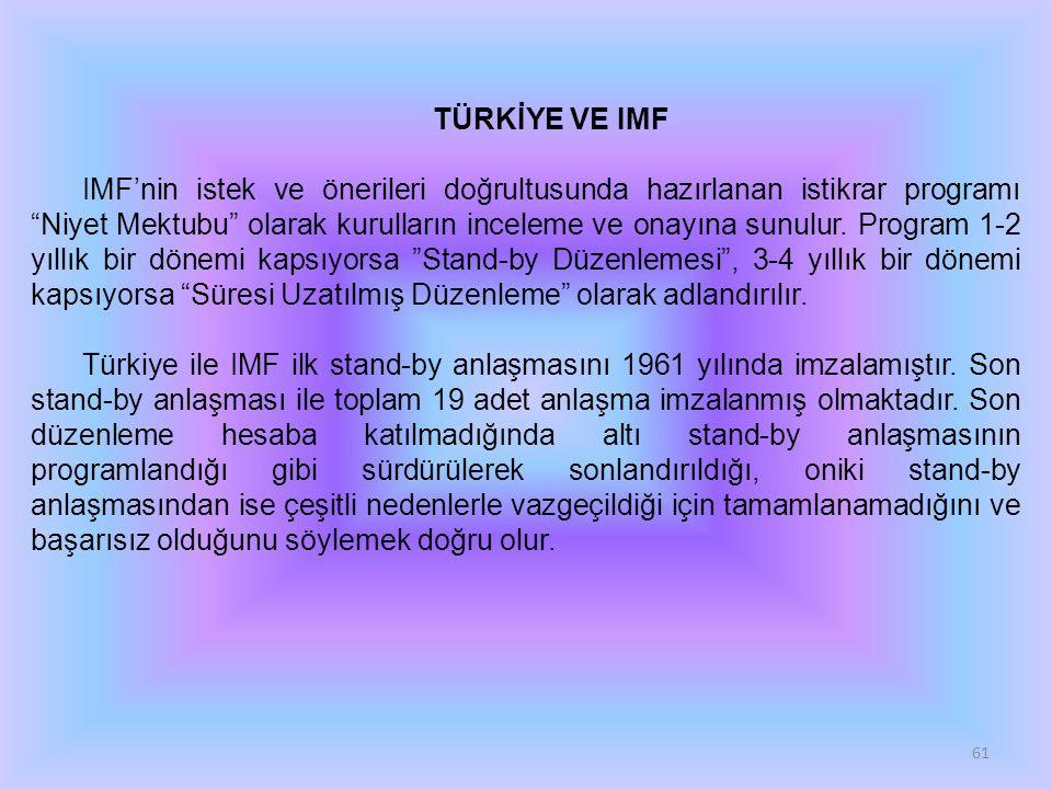 TÜRKİYE VE IMF