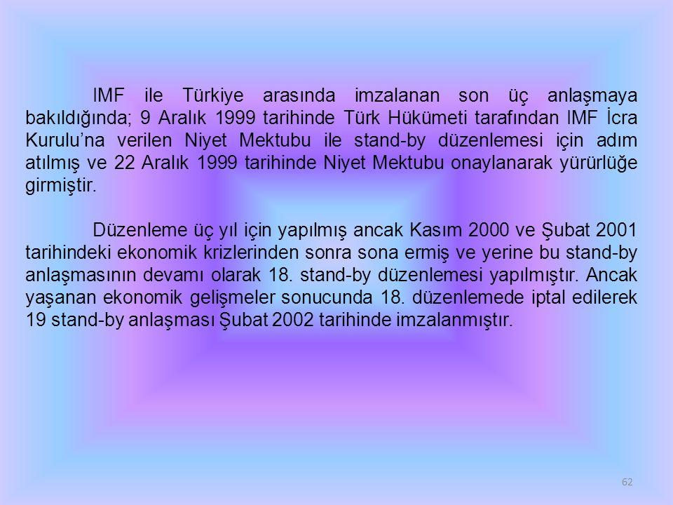 IMF ile Türkiye arasında imzalanan son üç anlaşmaya bakıldığında; 9 Aralık 1999 tarihinde Türk Hükümeti tarafından IMF İcra Kurulu'na verilen Niyet Mektubu ile stand-by düzenlemesi için adım atılmış ve 22 Aralık 1999 tarihinde Niyet Mektubu onaylanarak yürürlüğe girmiştir.