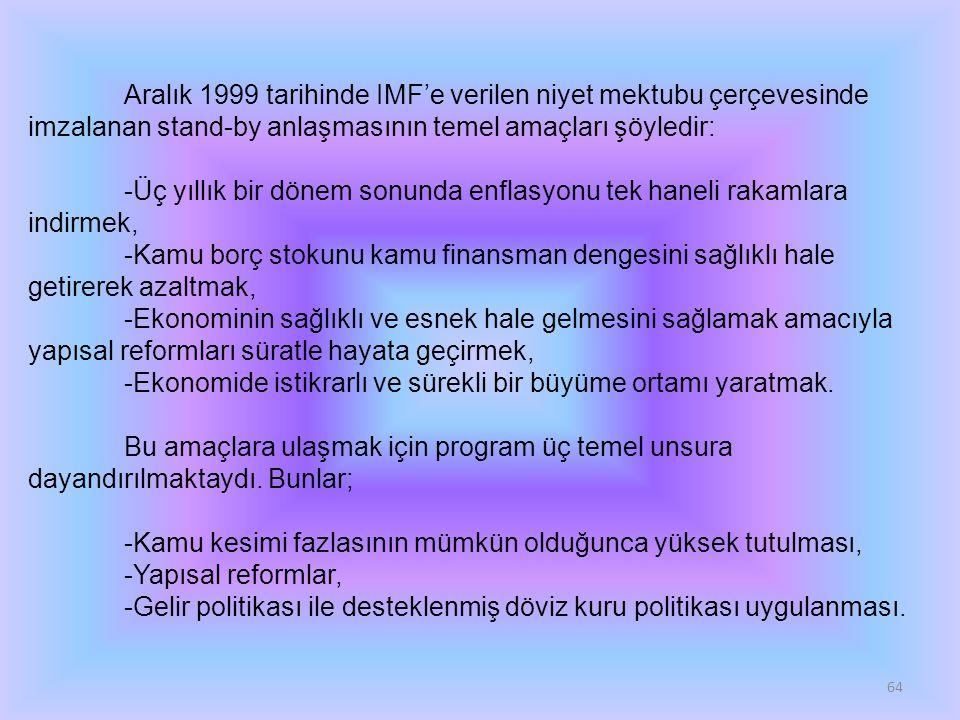 Aralık 1999 tarihinde IMF'e verilen niyet mektubu çerçevesinde imzalanan stand-by anlaşmasının temel amaçları şöyledir: -Üç yıllık bir dönem sonunda enflasyonu tek haneli rakamlara indirmek, -Kamu borç stokunu kamu finansman dengesini sağlıklı hale getirerek azaltmak,