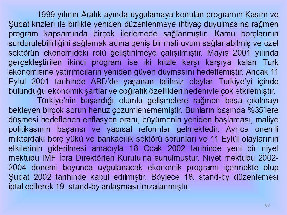 1999 yılının Aralık ayında uygulamaya konulan programın Kasım ve Şubat krizleri ile birlikte yeniden düzenlenmeye ihtiyaç duyulmasına rağmen program kapsamında birçok ilerlemede sağlanmıştır. Kamu borçlarının sürdürülebilirliğini sağlamak adına geniş bir mali uyum sağlanabilmiş ve özel sektörün ekonomideki rolü geliştirilmeye çalışılmıştır. Mayıs 2001 yılında gerçekleştirilen ikinci program ise iki krizle karşı karşıya kalan Türk ekonomisine yatırımcıların yeniden güven duymasını hedeflemiştir. Ancak 11 Eylül 2001 tarihinde ABD'de yaşanan talihsiz olaylar Türkiye'yi içinde bulunduğu ekonomik şartlar ve coğrafik özellikleri nedeniyle çok etkilemiştir.