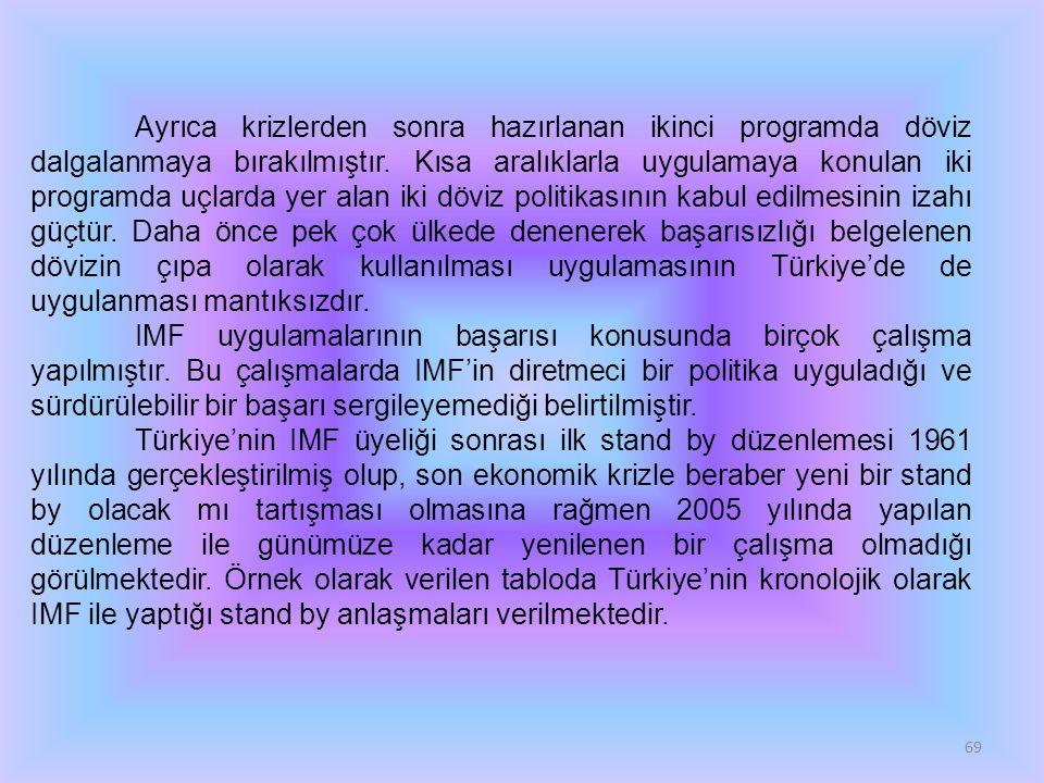 Ayrıca krizlerden sonra hazırlanan ikinci programda döviz dalgalanmaya bırakılmıştır. Kısa aralıklarla uygulamaya konulan iki programda uçlarda yer alan iki döviz politikasının kabul edilmesinin izahı güçtür. Daha önce pek çok ülkede denenerek başarısızlığı belgelenen dövizin çıpa olarak kullanılması uygulamasının Türkiye'de de uygulanması mantıksızdır.