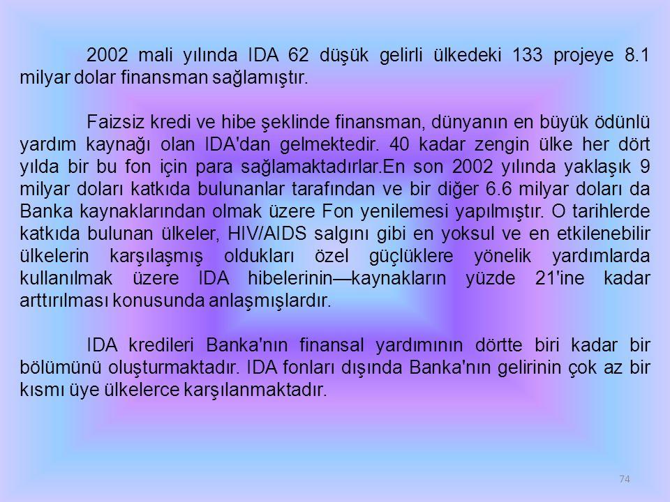 2002 mali yılında IDA 62 düşük gelirli ülkedeki 133 projeye 8