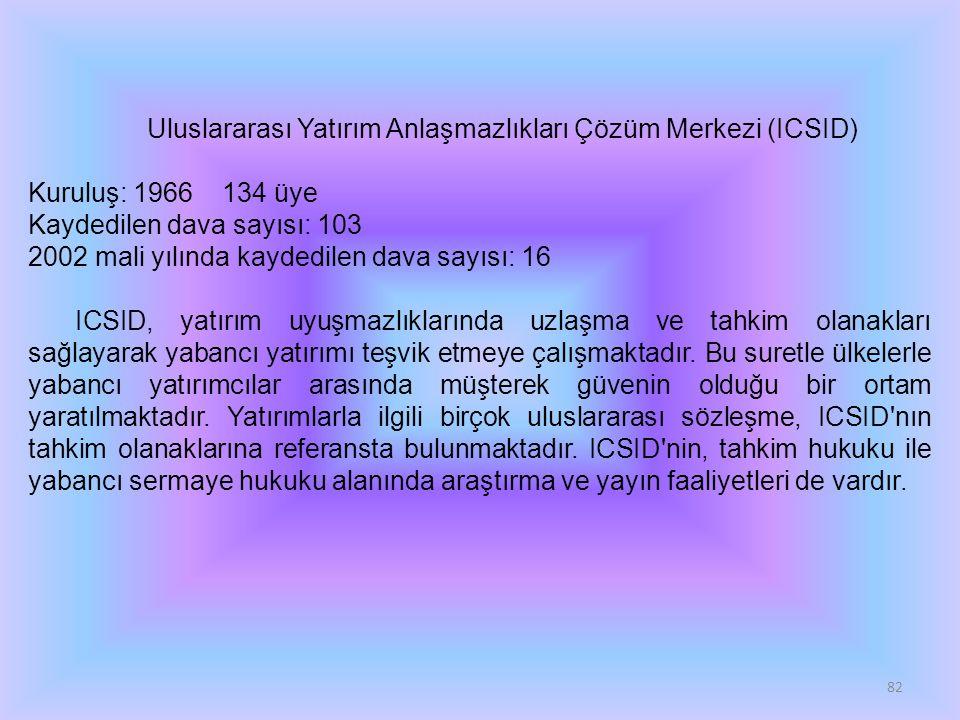 Uluslararası Yatırım Anlaşmazlıkları Çözüm Merkezi (ICSID)