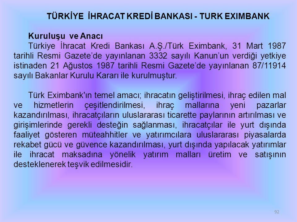 TÜRKİYE İHRACAT KREDİ BANKASI - TURK EXIMBANK