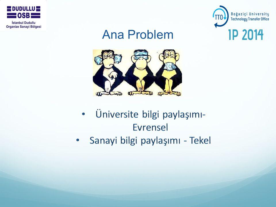 Ana Problem Üniversite bilgi paylaşımı-Evrensel