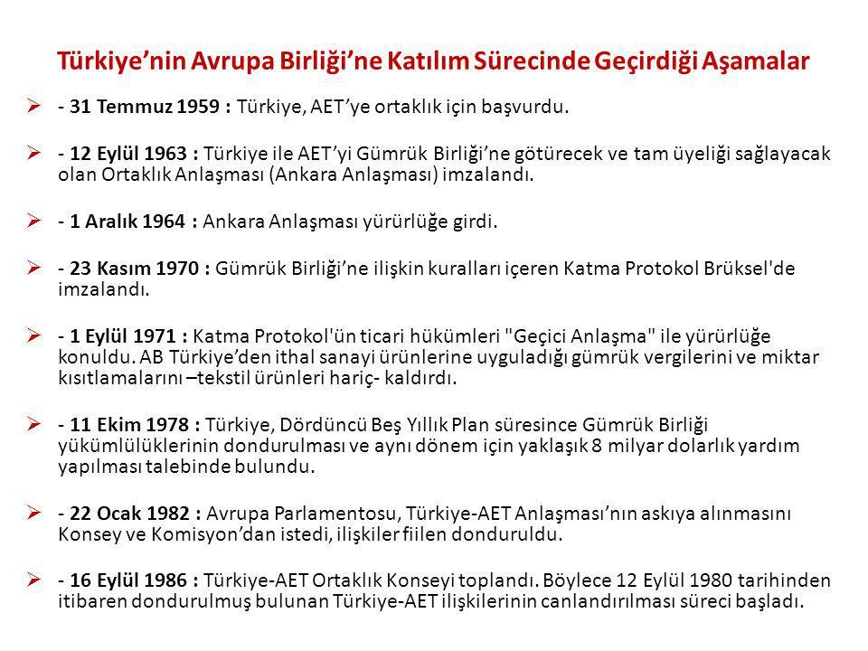 Türkiye'nin Avrupa Birliği'ne Katılım Sürecinde Geçirdiği Aşamalar
