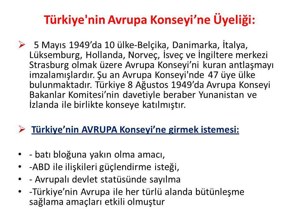 Türkiye nin Avrupa Konseyi'ne Üyeliği: