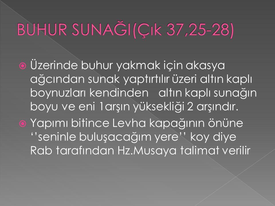 BUHUR SUNAĞI(Çık 37,25-28)