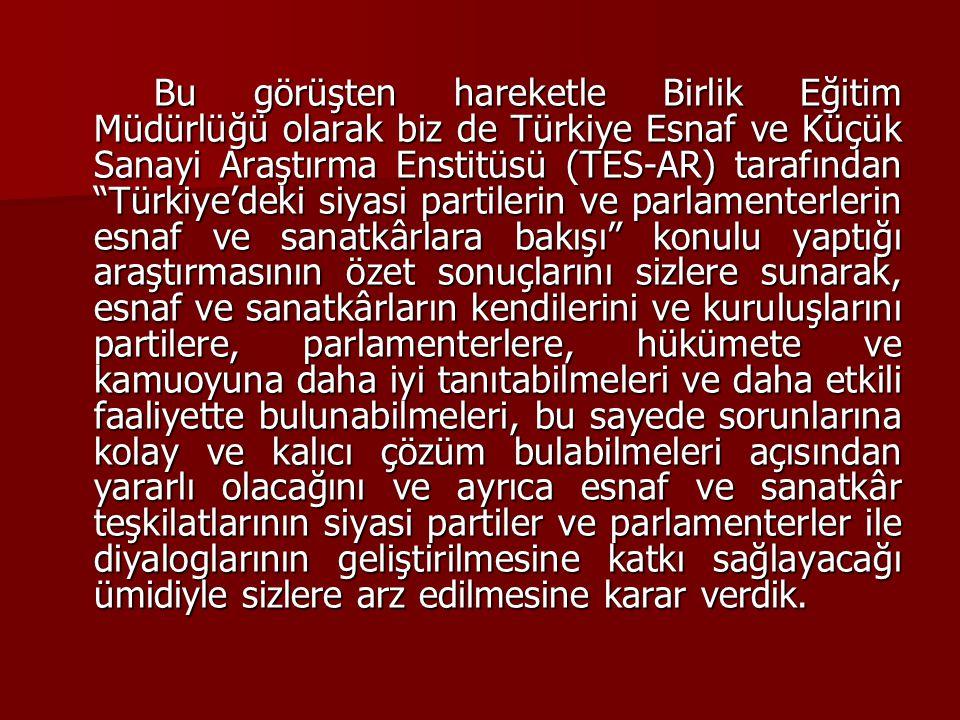 Bu görüşten hareketle Birlik Eğitim Müdürlüğü olarak biz de Türkiye Esnaf ve Küçük Sanayi Araştırma Enstitüsü (TES-AR) tarafından Türkiye'deki siyasi partilerin ve parlamenterlerin esnaf ve sanatkârlara bakışı konulu yaptığı araştırmasının özet sonuçlarını sizlere sunarak, esnaf ve sanatkârların kendilerini ve kuruluşlarını partilere, parlamenterlere, hükümete ve kamuoyuna daha iyi tanıtabilmeleri ve daha etkili faaliyette bulunabilmeleri, bu sayede sorunlarına kolay ve kalıcı çözüm bulabilmeleri açısından yararlı olacağını ve ayrıca esnaf ve sanatkâr teşkilatlarının siyasi partiler ve parlamenterler ile diyaloglarının geliştirilmesine katkı sağlayacağı ümidiyle sizlere arz edilmesine karar verdik.
