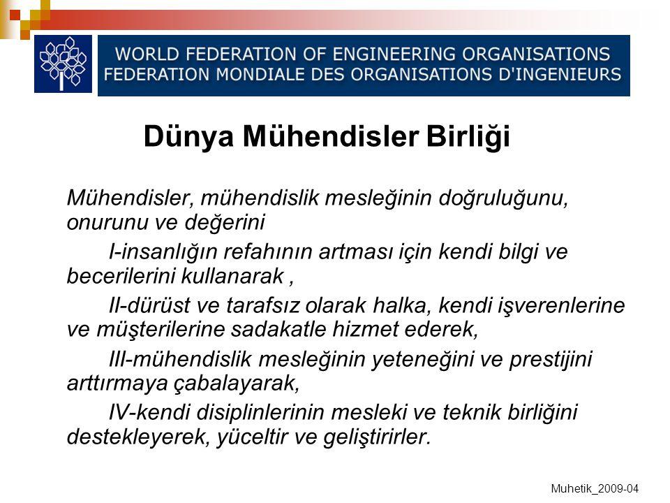 Dünya Mühendisler Birliği