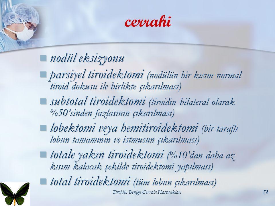 Tiroidin Benign Cerrahi Hastalıkları
