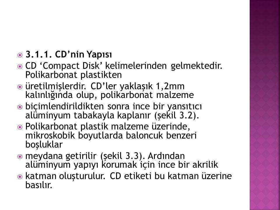 3.1.1. CD'nin Yapısı CD 'Compact Disk' kelimelerinden gelmektedir. Polikarbonat plastikten.