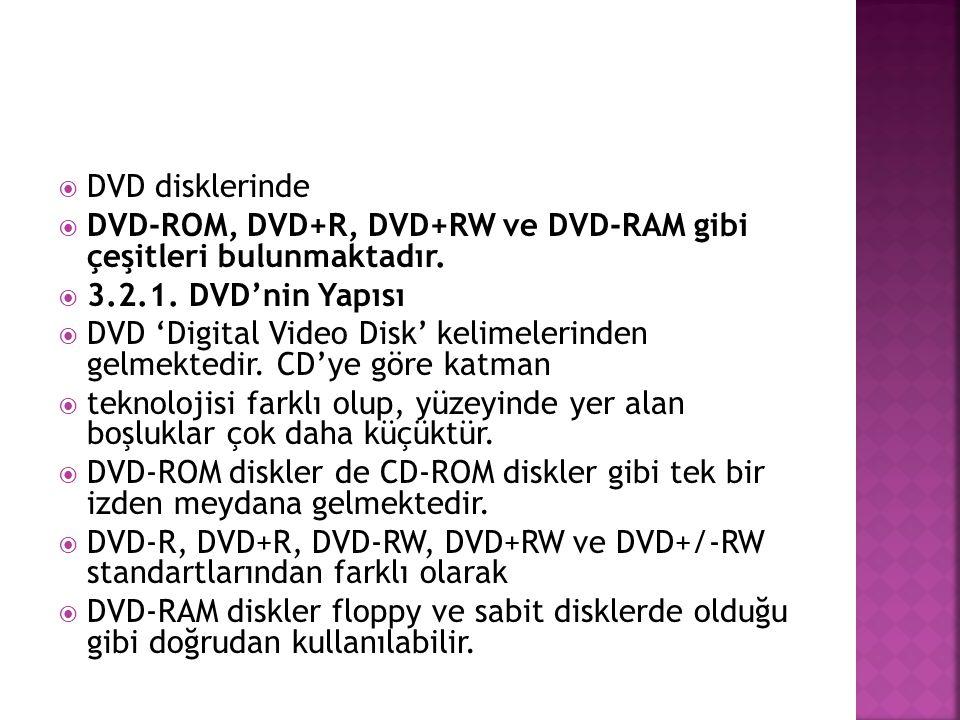 DVD disklerinde DVD-ROM, DVD+R, DVD+RW ve DVD-RAM gibi çeşitleri bulunmaktadır. 3.2.1. DVD'nin Yapısı.