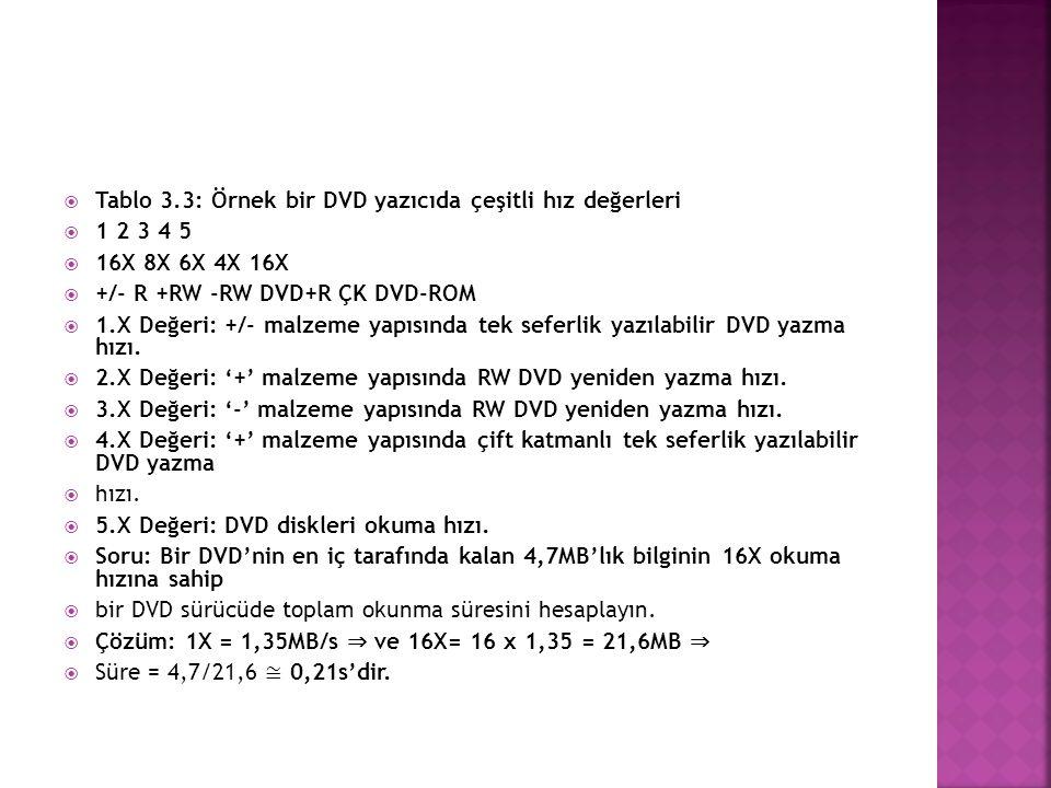 Tablo 3.3: Örnek bir DVD yazıcıda çeşitli hız değerleri