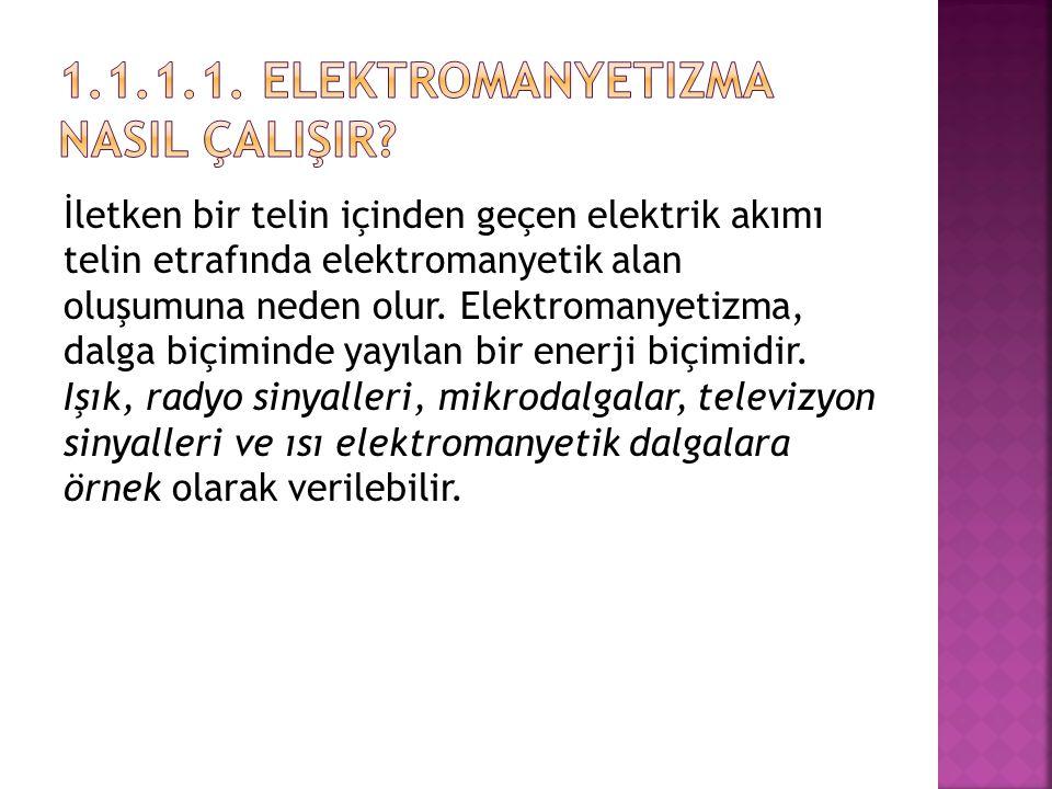 1.1.1.1. Elektromanyetizma Nasil Çalişir