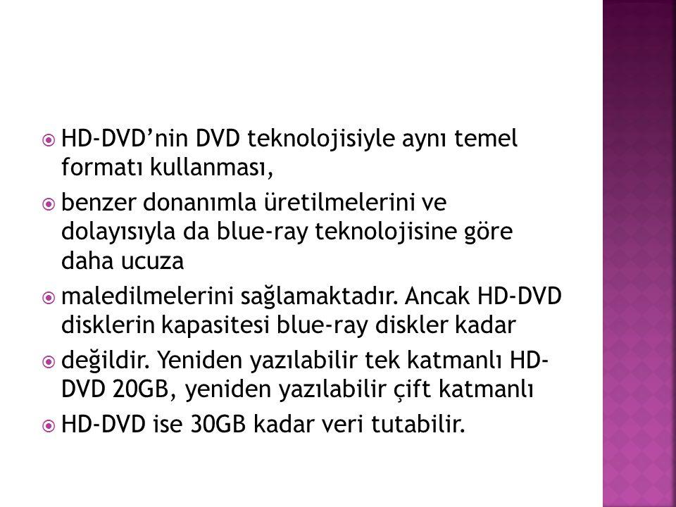 HD-DVD'nin DVD teknolojisiyle aynı temel formatı kullanması,
