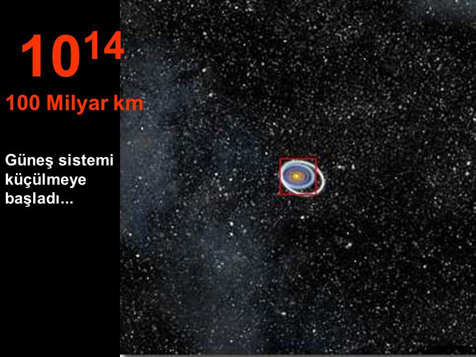 1014 100 Milyar km Güneş sistemi küçülmeye başladı...