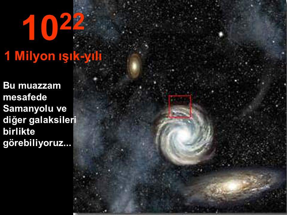 1022 1 Milyon ışık-yılı.
