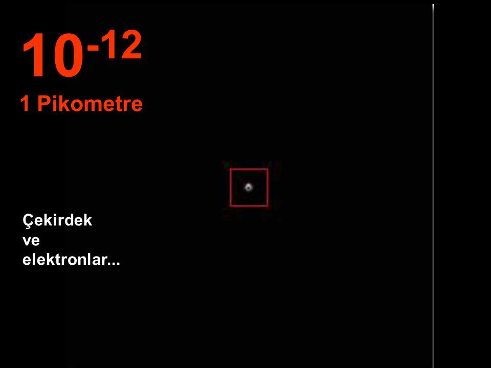 10-12 1 Pikometre Çekirdek ve elektronlar...