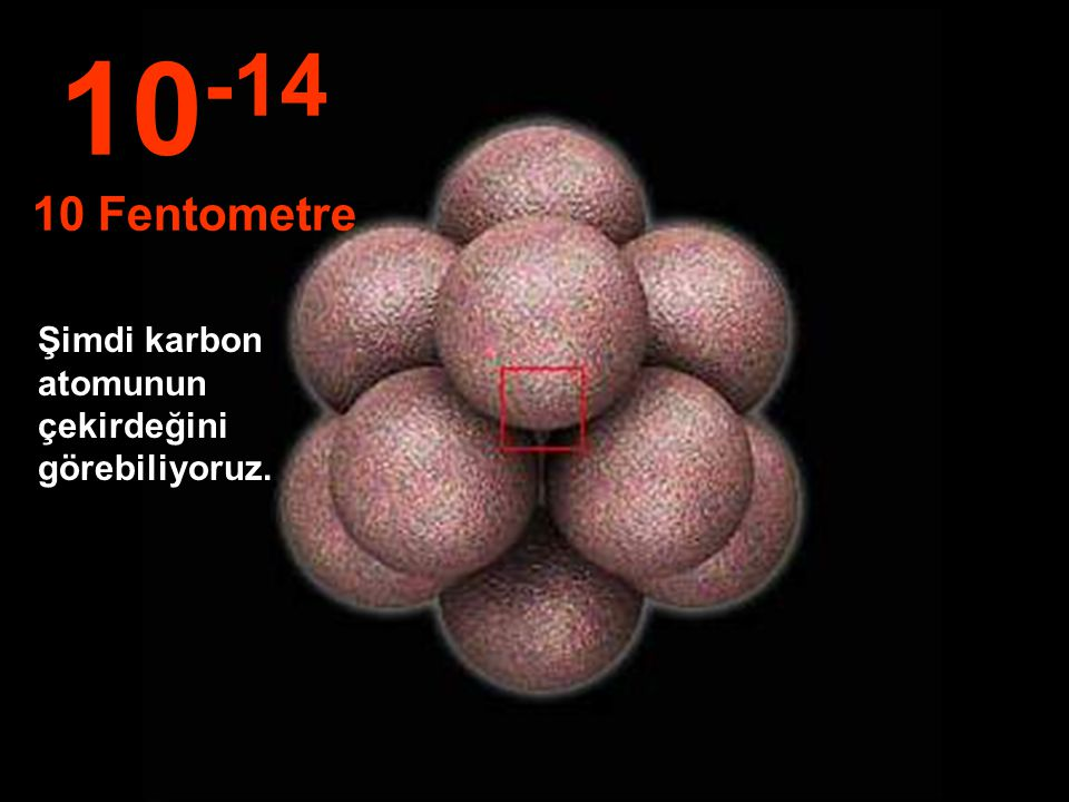 10-14 10 Fentometre Şimdi karbon atomunun çekirdeğini görebiliyoruz.