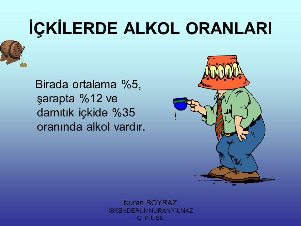 İÇKİLERDE ALKOL ORANLARI