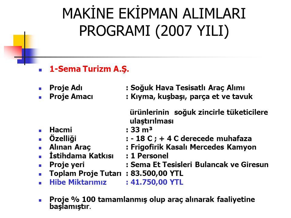 MAKİNE EKİPMAN ALIMLARI PROGRAMI (2007 YILI)