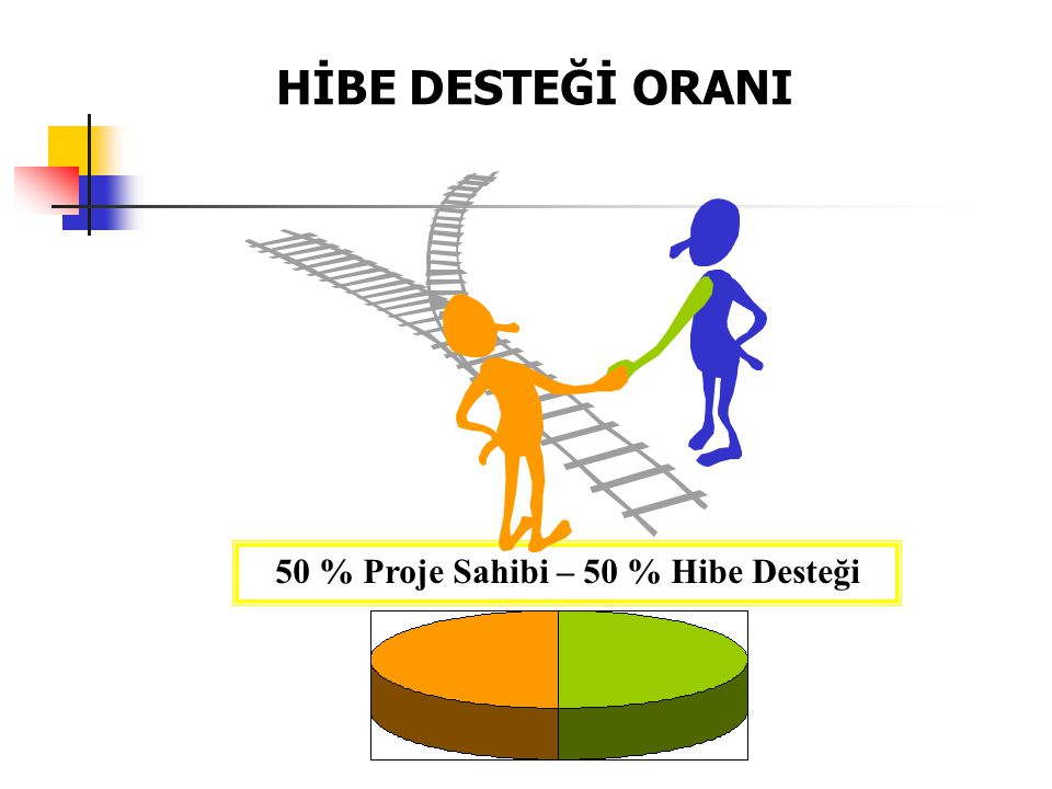 50 % Proje Sahibi – 50 % Hibe Desteği