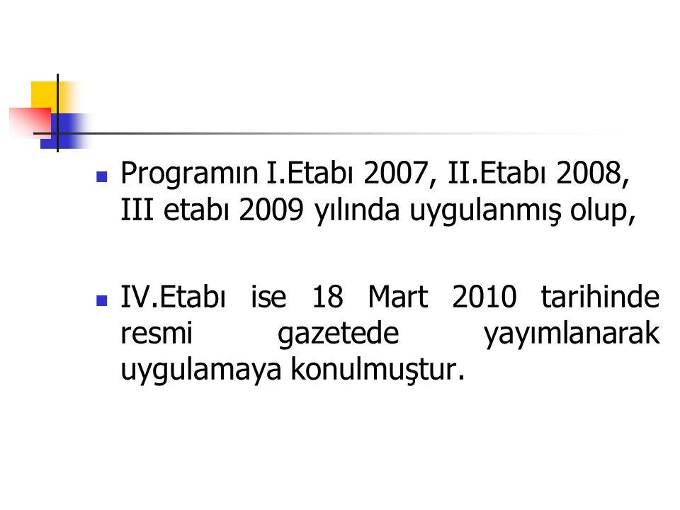 Programın I.Etabı 2007, II.Etabı 2008, III etabı 2009 yılında uygulanmış olup,