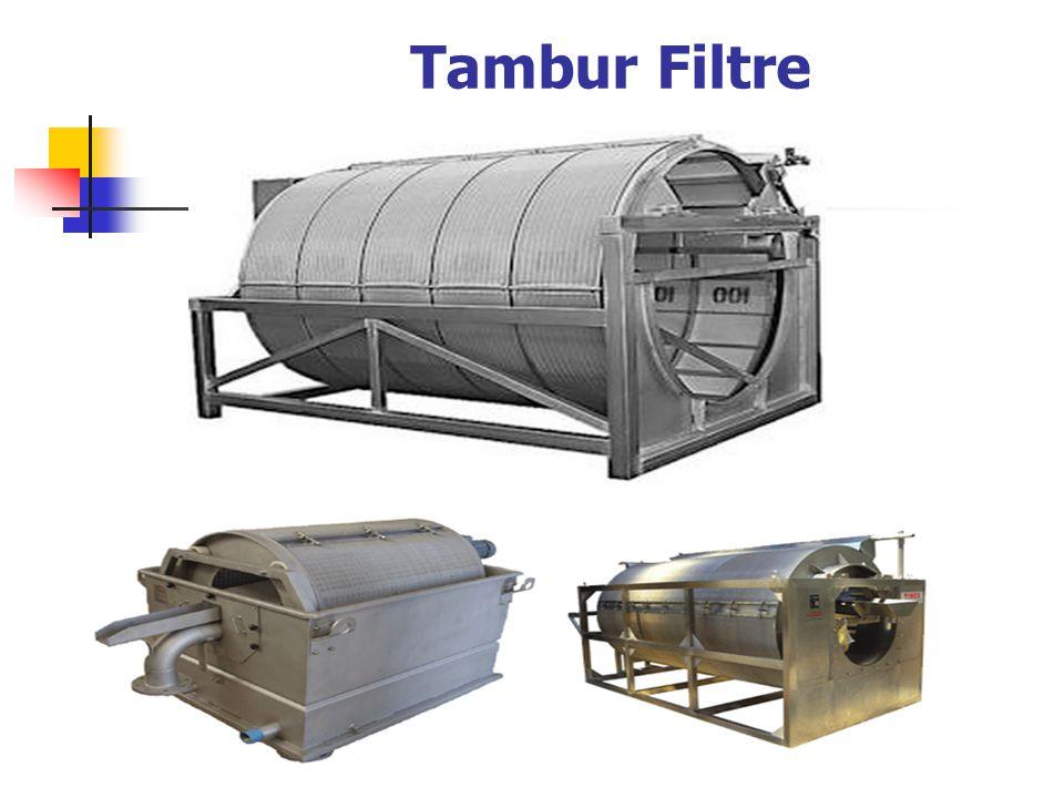 Tambur Filtre