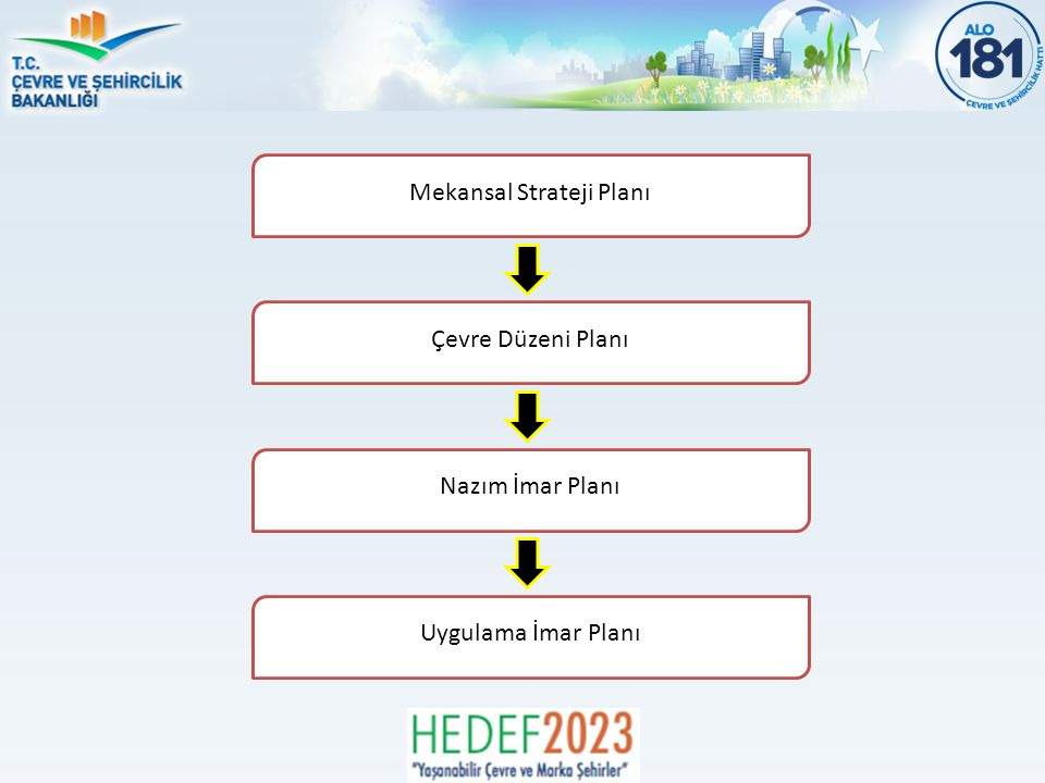 Mekansal Strateji Planı