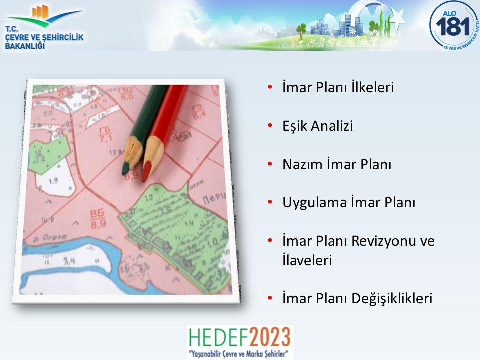 İmar Planı İlkeleri Eşik Analizi. Nazım İmar Planı. Uygulama İmar Planı. İmar Planı Revizyonu ve İlaveleri.
