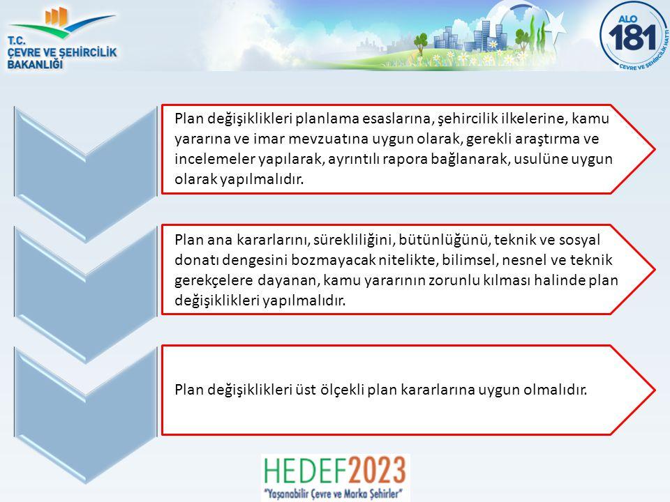 Plan değişiklikleri planlama esaslarına, şehircilik ilkelerine, kamu yararına ve imar mevzuatına uygun olarak, gerekli araştırma ve incelemeler yapılarak, ayrıntılı rapora bağlanarak, usulüne uygun olarak yapılmalıdır.