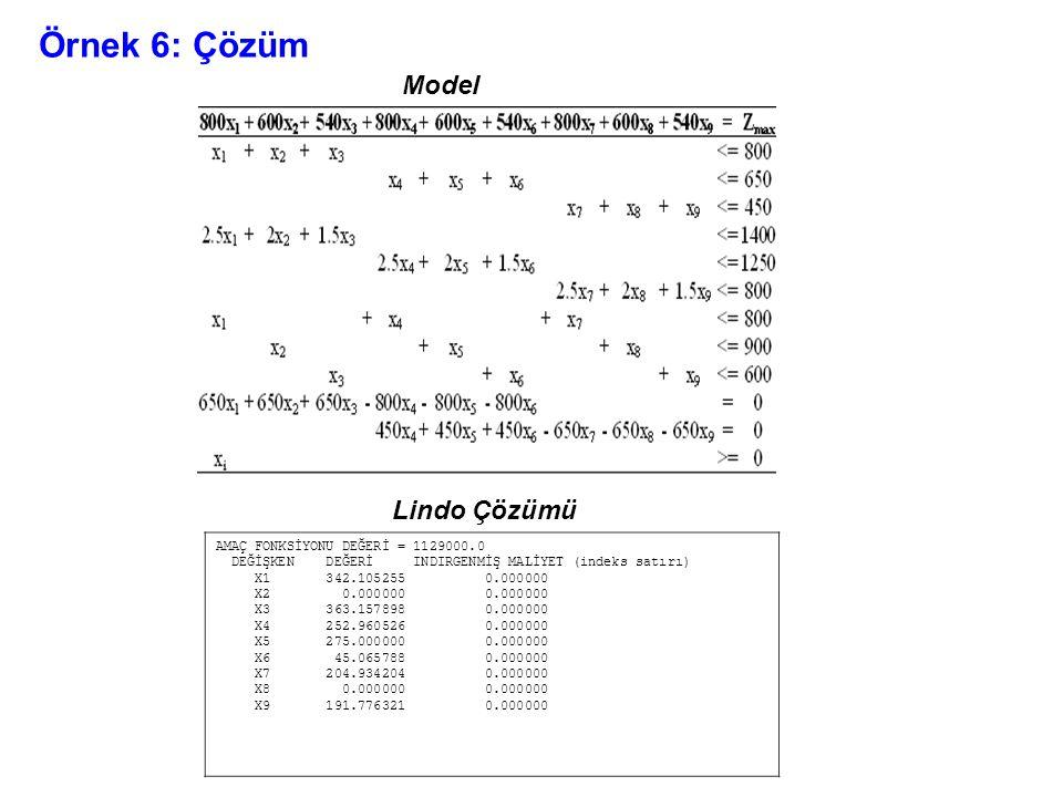Örnek 6: Çözüm Model Lindo Çözümü AMAÇ FONKSİYONU DEĞERİ = 1129000.0